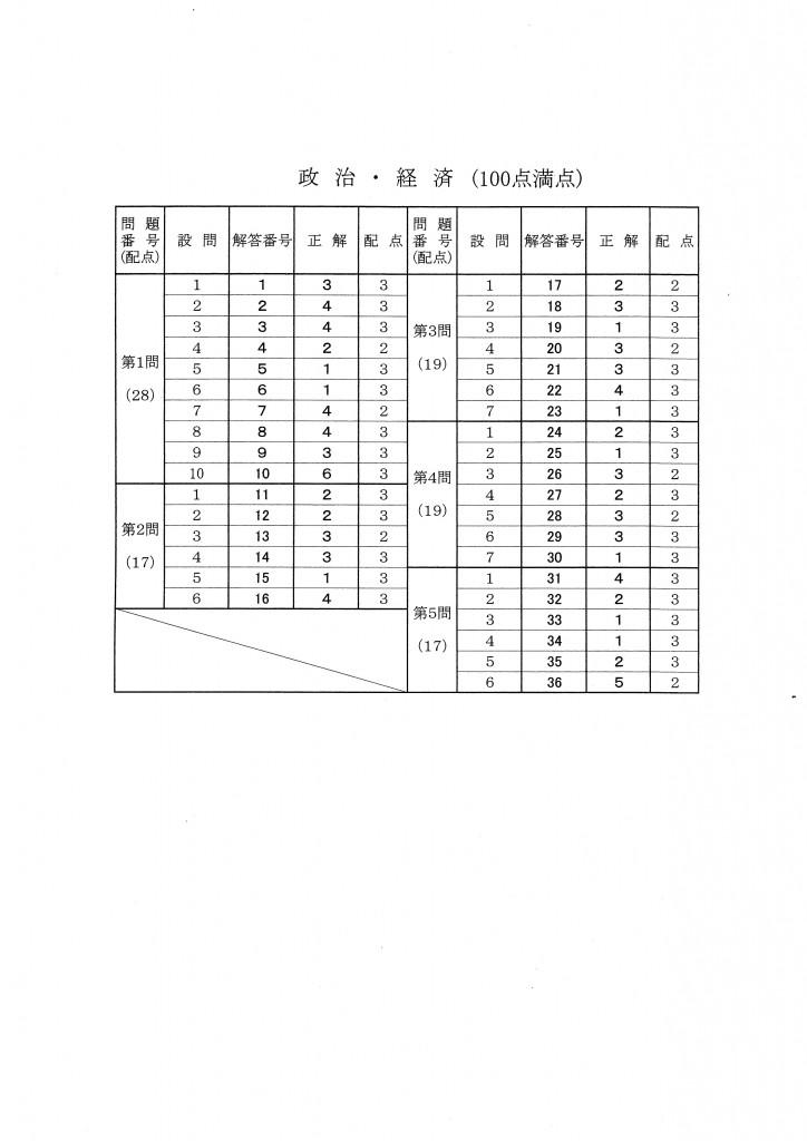 2015_center_seikei